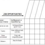 Career Success Criteria Example